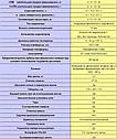 Весы счетные с функцией суммирования Центровес ВТЕ-3-Т3С2, фото 5
