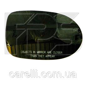 Вкладыш зеркала левый без обогрева Caliber 2007-11