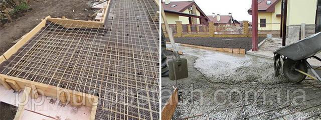Заливка бетонної доріжки