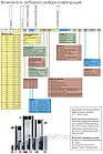 Преобразователь частоты Danfoss (Данфосс) Aqua Drive 132 кВт, фото 3
