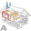 Расчет конструкций вентканалов