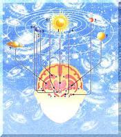Послуги Ведичної астрології - Джотиш