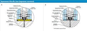 Vibrofix Liner виброизоляционные профили, фото 2