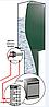 Станция управления и защиты насоса Стандарт АКН-1 (до 4кВт), фото 2
