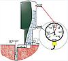 Станция управления и защиты насоса Стандарт АКН-1 (до 4кВт), фото 3