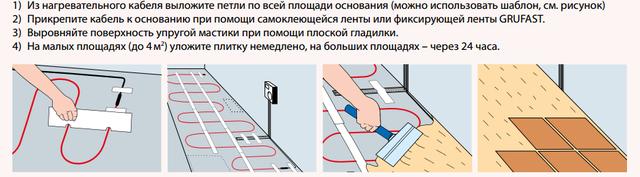 Монтаж электрического теплого пола