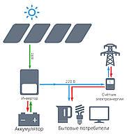 Гибридная солнечная электростанция PLUS 4G1 однофазная (4 кВт, 220 В)
