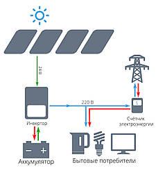 Гибридная солнечная электростанция PLUS 2G1 однофазная (2 кВт, 220 В)