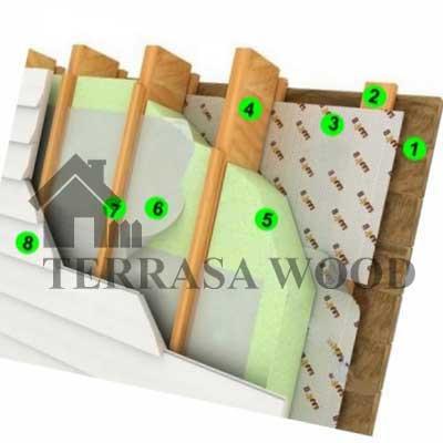 фасадные панели для наружной отделки дома цена