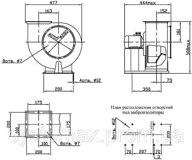 Габаритные и присоединительные размеры центробежного вентилятора ВЦ 4-75 №2,5