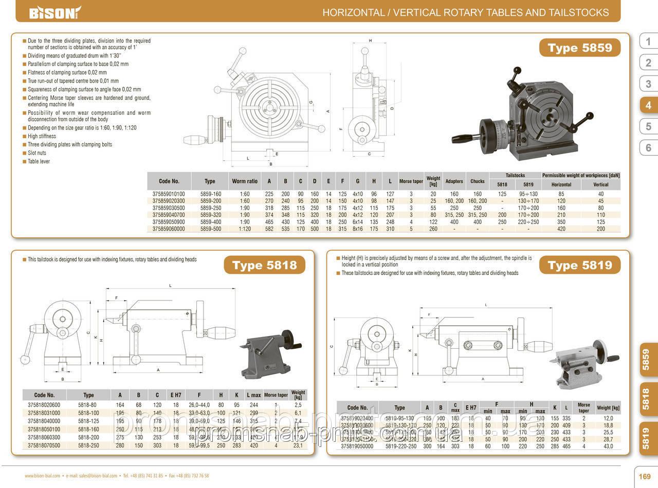 Поворотный стол 5859-320 320 мм