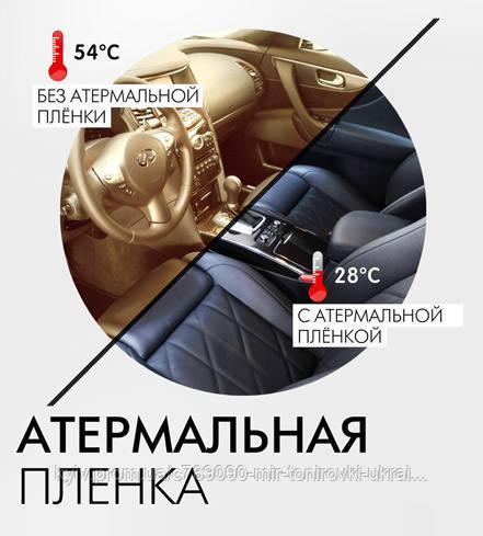 Энергосберегающая пленка для авто Ice Cool 80 (Blue) - Мир тонировки. Украина в Киеве