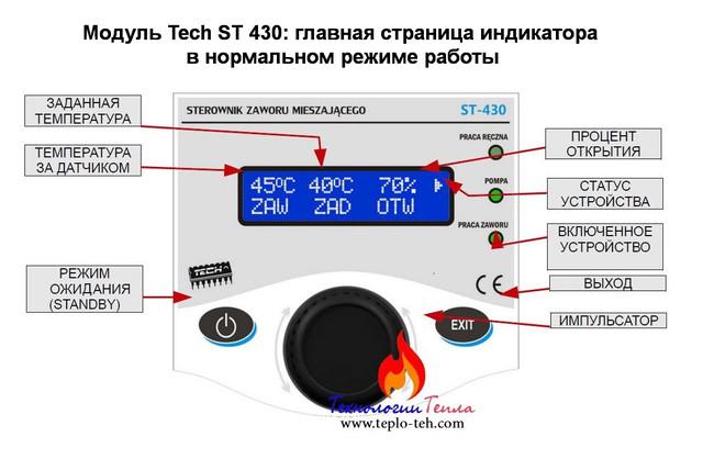 Модуль Тех СТ 430: главная страница индикатора