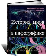 История мира в инфографике ДЭфилиппо В
