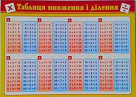 Картонка-підказка: Таблиця множення і ділення 66437 Зірка Україна