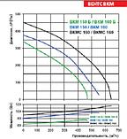 Канальний вентилятор Вентс ВКМ vents 150, фото 5