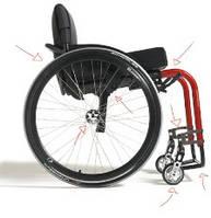 Инвалидная кресло коляска Advance KÜSCHALL