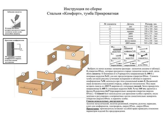 Тумба прикроватная Комфорт (схема сборки)