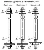 Болты фундаментные с анкерной плитой (Тип 2) ГОСТ 24379.1-80