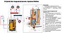 Гидравлическая стрелка Meibes МНK 25, 2 м.куб./ч., 70 кВт (66391.2) Германия, фото 2