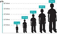 Как правильно подобрать велосипед по росту ребенка?