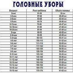 Таблица размеров головных уборов