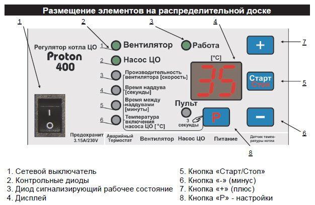 Панель управления регулятора температуры для котла Prond Proton: панель управления