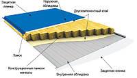 Сэндвич панель стеновая тип S базальт 100 мм