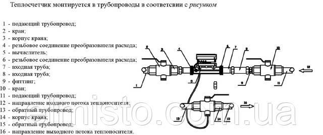 """Схема монтажа теплосчетчика UltraMeter-M Dn15 1/2"""""""