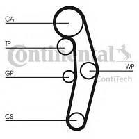 Ремень ГРМ T5 | Golf IV | V | Passat B5 | Audi A3 | A4 | A6 1.9TDI CONTITECH CT1028 на VW CADDY III фургон (2KA, 2KH, 2CA, 2CH)