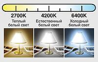 Как определить спектр свечения
