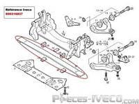 Рессора передняя (пластик) на Iveco DailyIII 2000-->  OE IVECO  500316837