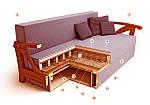 Конструкция дивана.Что там внутри?