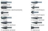 Фреза по металлу YDS по штучно, все типы и размеры, цены на шашем сайте в разделе Фреза по металлу