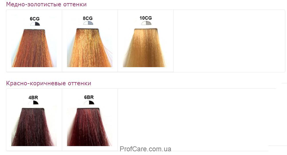 sync color краска для волос