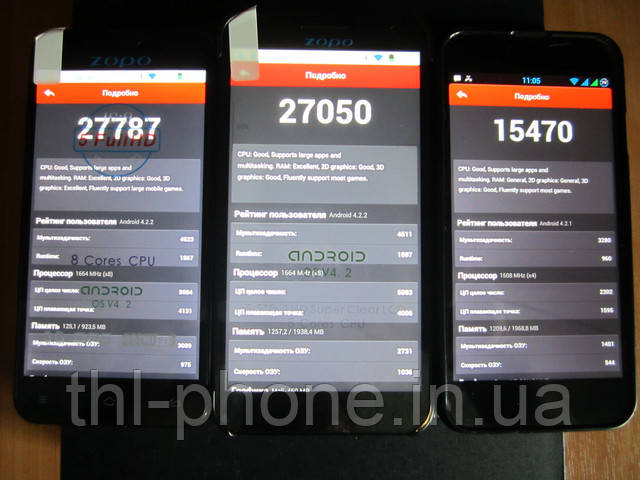 Обзор Новинок ZOPO ZP980+ Plus, ZOPO ZP-998 на MTK6592 Octa Core, ZOPO 980 Platinum Ultimate Edition 2/32 на MTK6589T