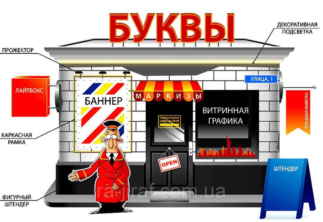 Заказать рекламы в луганске реклама яндекс 2014