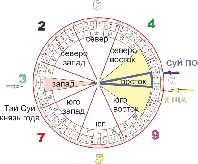 карта летящих звезд