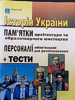 ЗНО 2018. Історія України, пам'ятки архітектури та образотворчого мистецтва.