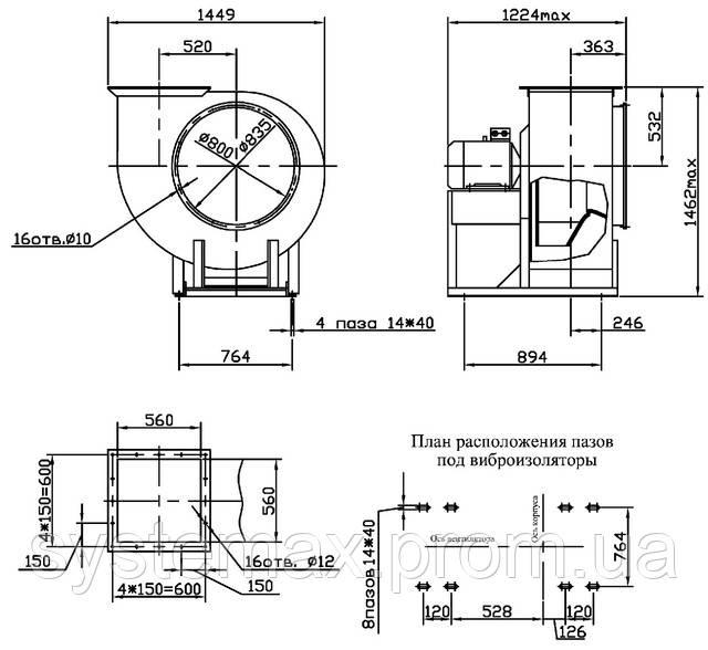 Габаритные и присоединительные размеры радиального вентилятора ВЦ 4-75 №8