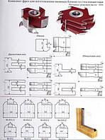Фрезы для изготовления оконных блоков со стеклопакетами