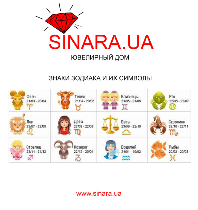 Символы знаки зодиака