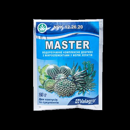 Универсальное, высокоэффективное, безхлорное, водорастворимое, комплексное удобрение для кактусов, суккулентов