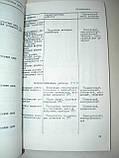 Руководство по применению методов и средств неразрушающего контроля качества изделий военной техники, фото 6