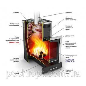 Банная печь термофор калина, фото 2
