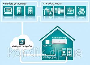 Wi-Fi module Idea IWF-06A, фото 2