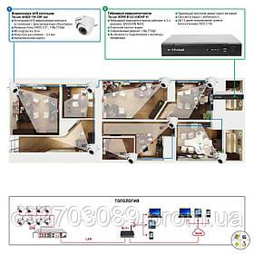Видеонаблюдение AHD 1Мп 8 камер для офиса