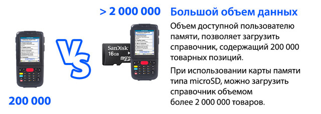 Proton PMC 2260