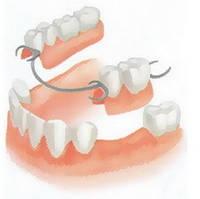 Материалы для зуботехников