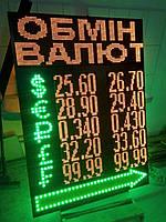 Табло обмен валют (1000х1400 мм, 5 валют), фото 1
